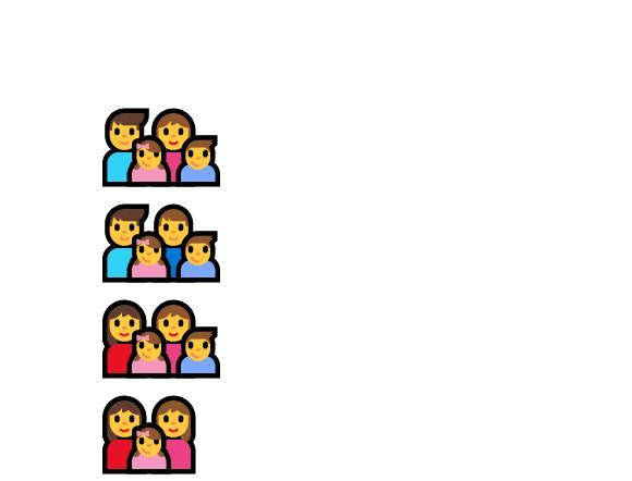 Google Docs Dokument mit verschiedenen Familien-Emojis