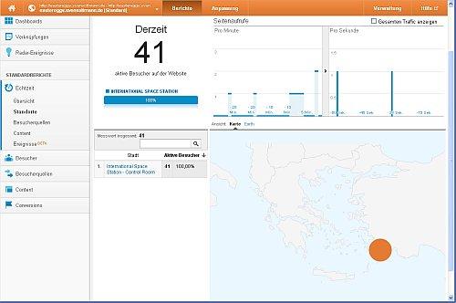 Google Analytics mit Webseitebesuchern aus der ISS
