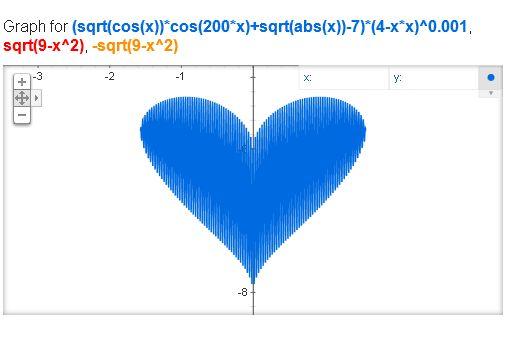 Ergebniss der Formel in Herzform